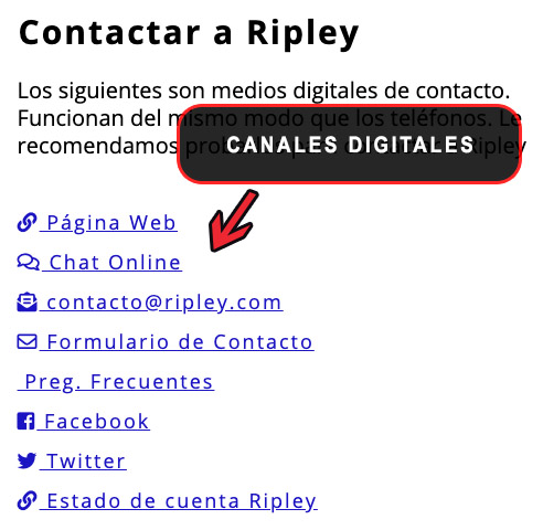 Canales digitales de contacto